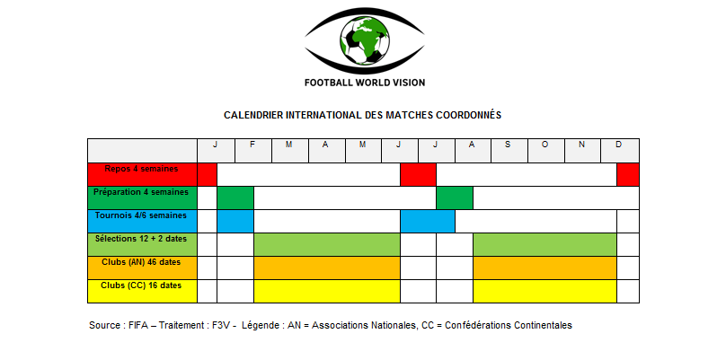 CIMC FIFA