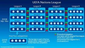 UEFA NL